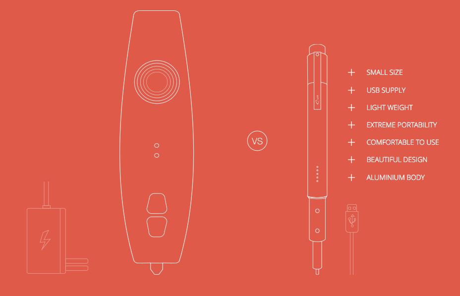 lixpen 3d pen 3
