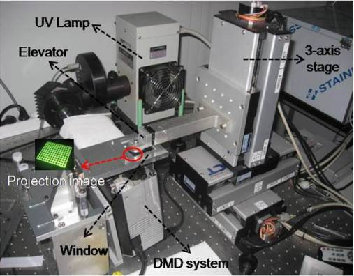 NSTL nanostereolithography