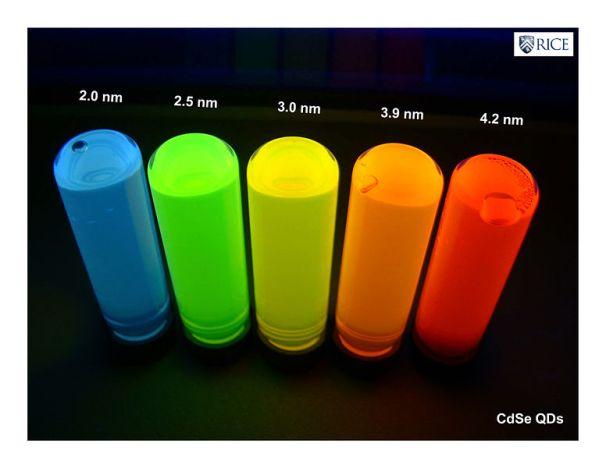 quantum dots1