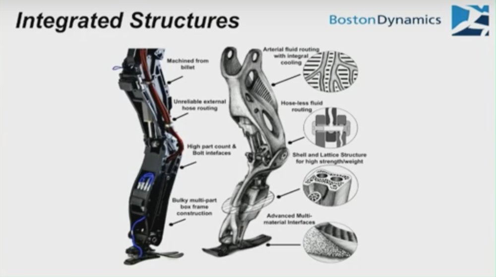 boston dynamics6