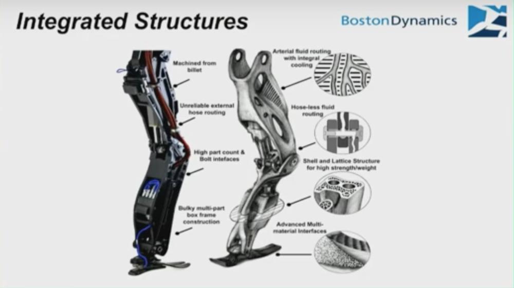 boston dynamics6